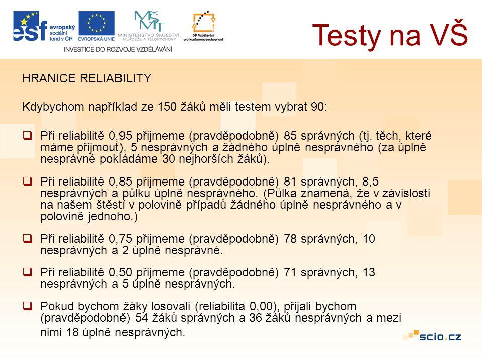 HRANICE RELIABILITY Kdybychom například ze 150 žáků měli testem vybrat 90:  Při reliabilitě 0,95 přijmeme (pravděpodobně) 85 správných (tj.