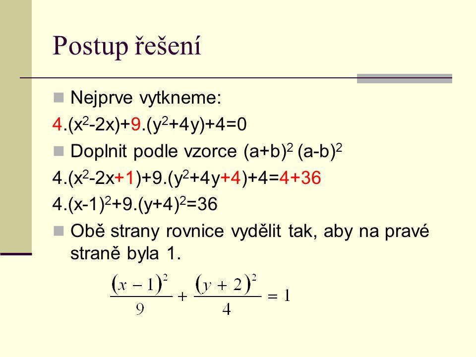 Postup řešení Nejprve vytkneme: 4.(x 2 -2x)+9.(y 2 +4y)+4=0 Doplnit podle vzorce (a+b) 2 (a-b) 2 4.(x 2 -2x+1)+9.(y 2 +4y+4)+4=4+36 4.(x-1) 2 +9.(y+4) 2 =36 Obě strany rovnice vydělit tak, aby na pravé straně byla 1.