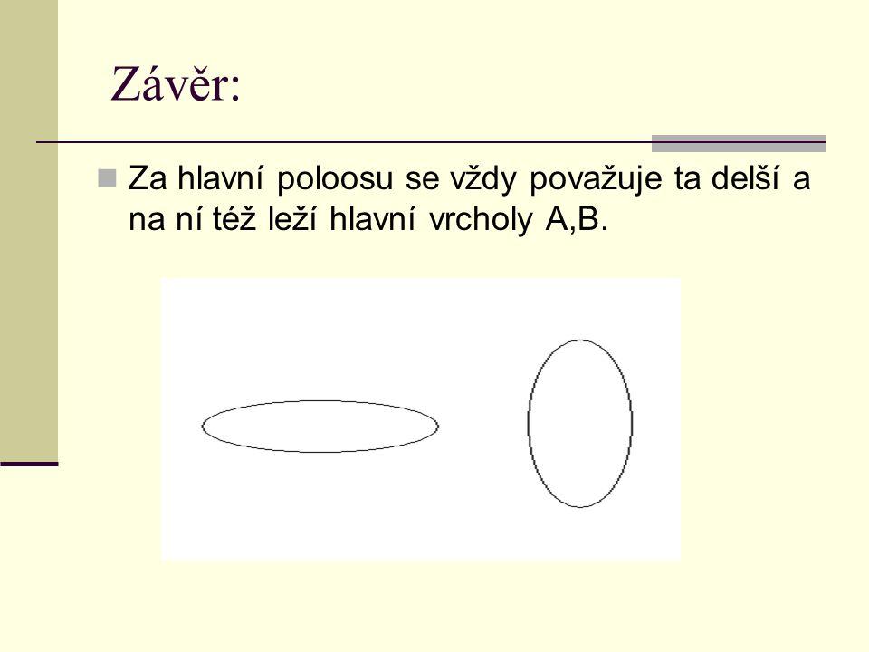 Závěr: Za hlavní poloosu se vždy považuje ta delší a na ní též leží hlavní vrcholy A,B.