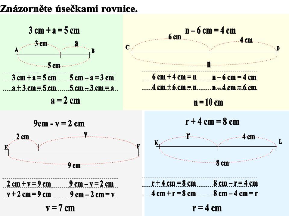 Znázornění rovnic