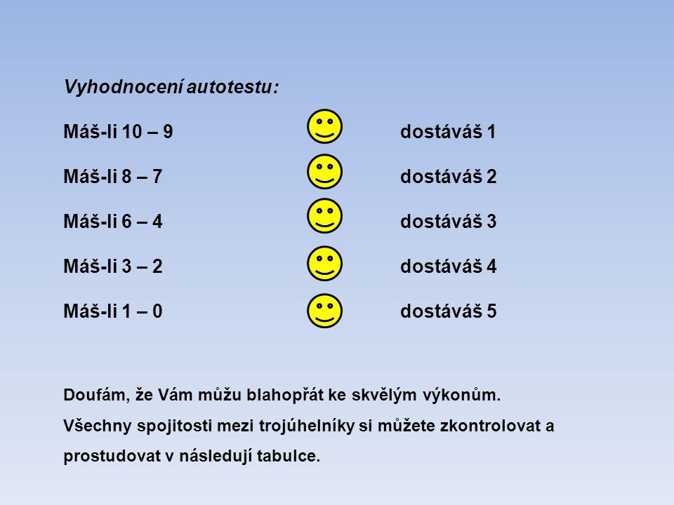 Vyhodnocení autotestu: Máš-li 10 – 9 dostáváš 1 Máš-li 8 – 7 dostáváš 2 Máš-li 6 – 4dostáváš 3 Máš-li 3 – 2 dostáváš 4 Máš-li 1 – 0 dostáváš 5 Doufám, že Vám můžu blahopřát ke skvělým výkonům.