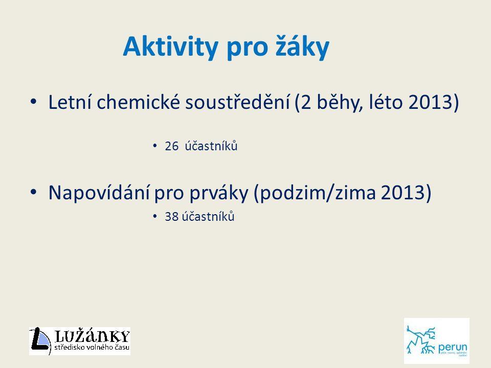 Aktivity pro žáky Letní chemické soustředění (2 běhy, léto 2013) 26 účastníků Napovídání pro prváky (podzim/zima 2013) 38 účastníků