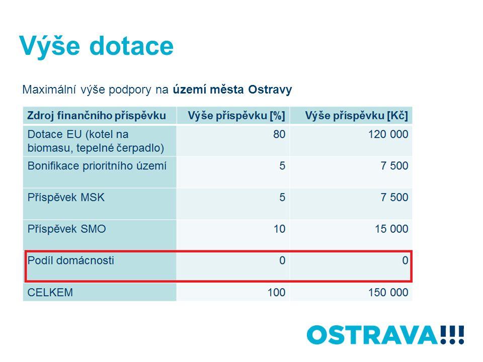 Výše dotace Maximální výše podpory na území města Ostravy