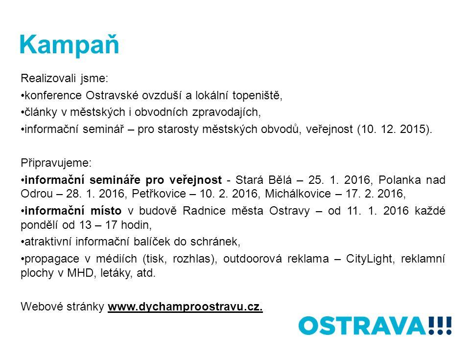 Kampaň Realizovali jsme: konference Ostravské ovzduší a lokální topeniště, články v městských i obvodních zpravodajích, informační seminář – pro starosty městských obvodů, veřejnost (10.