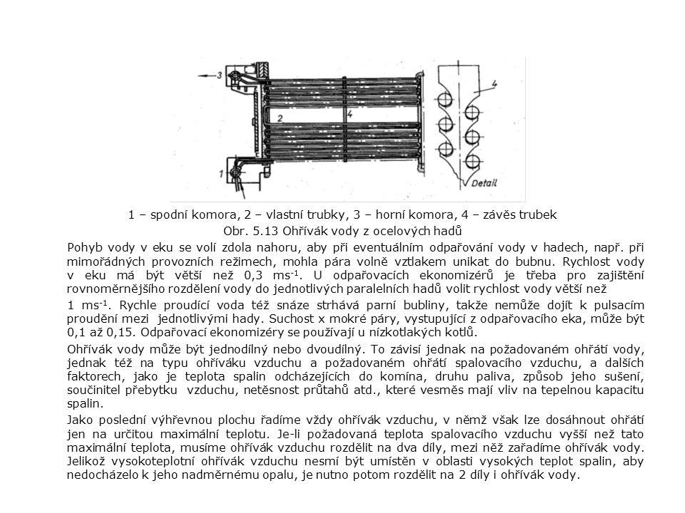 1 – spodní komora, 2 – vlastní trubky, 3 – horní komora, 4 – závěs trubek Obr.
