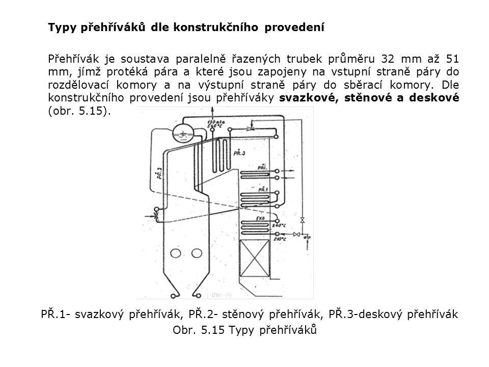 Typy přehříváků dle konstrukčního provedení Přehřívák je soustava paralelně řazených trubek průměru 32 mm až 51 mm, jímž protéká pára a které jsou zapojeny na vstupní straně páry do rozdělovací komory a na výstupní straně páry do sběrací komory.