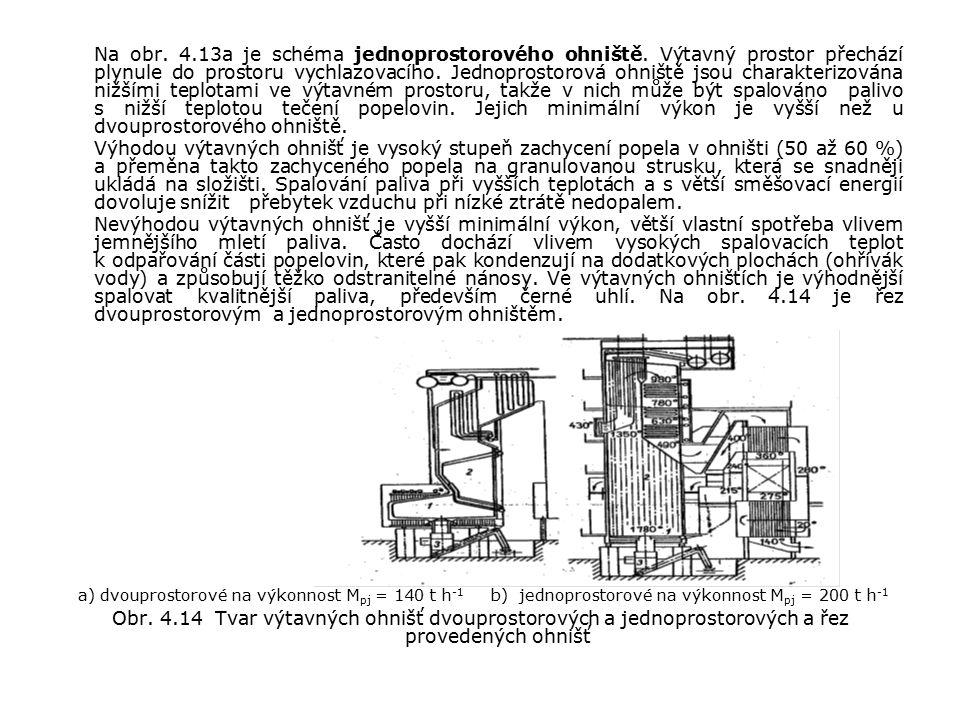Na obr. 4.13a je schéma jednoprostorového ohniště.