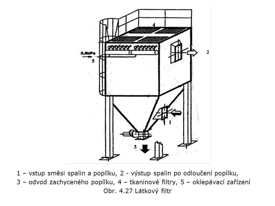 1 – vstup směsi spalin a popílku, 2 - výstup spalin po odloučení popílku, 3 – odvod zachyceného popílku, 4 – tkaninové filtry, 5 – oklepávací zařízení Obr.