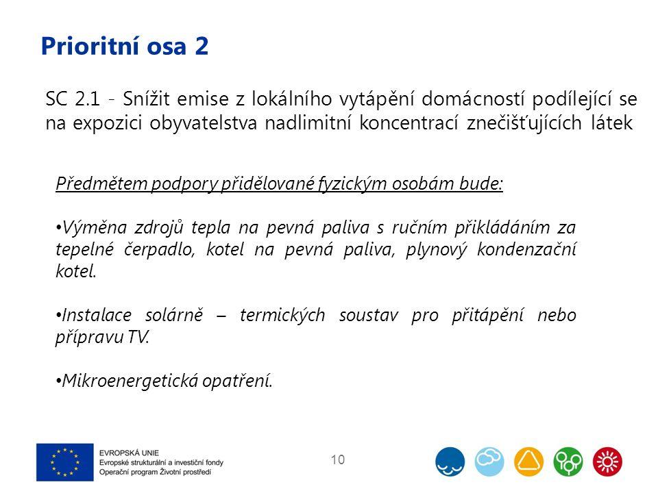 Prioritní osa 2 10 SC 2.1 - Snížit emise z lokálního vytápění domácností podílející se na expozici obyvatelstva nadlimitní koncentrací znečišťujících