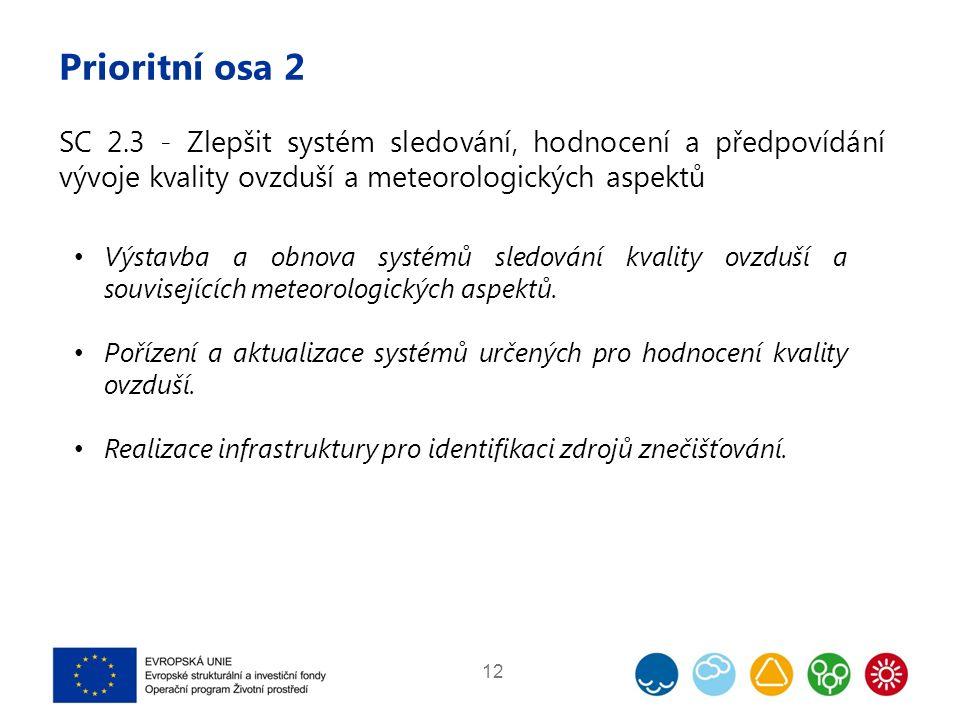 Prioritní osa 2 12 SC 2.3 - Zlepšit systém sledování, hodnocení a předpovídání vývoje kvality ovzduší a meteorologických aspektů Výstavba a obnova sys
