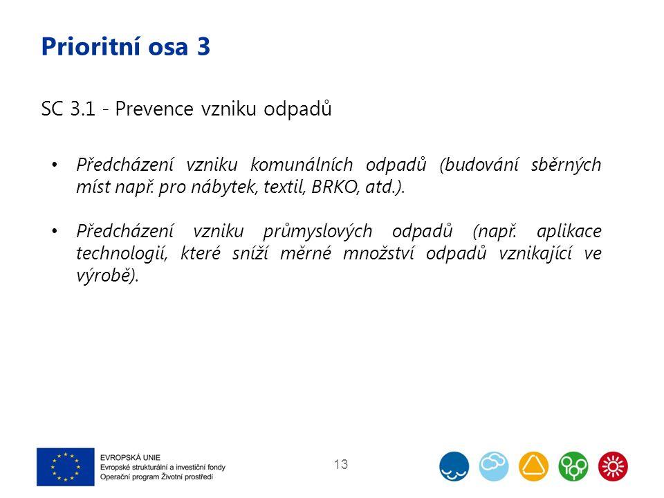 Prioritní osa 3 13 SC 3.1 - Prevence vzniku odpadů Předcházení vzniku komunálních odpadů (budování sběrných míst např. pro nábytek, textil, BRKO, atd.