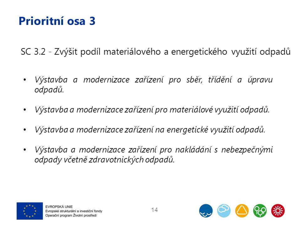 Prioritní osa 3 14 SC 3.2 - Zvýšit podíl materiálového a energetického využití odpadů Výstavba a modernizace zařízení pro sběr, třídění a úpravu odpadů.