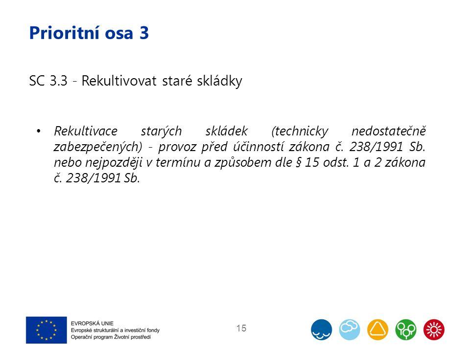 Prioritní osa 3 15 SC 3.3 - Rekultivovat staré skládky Rekultivace starých skládek (technicky nedostatečně zabezpečených) - provoz před účinností zákona č.