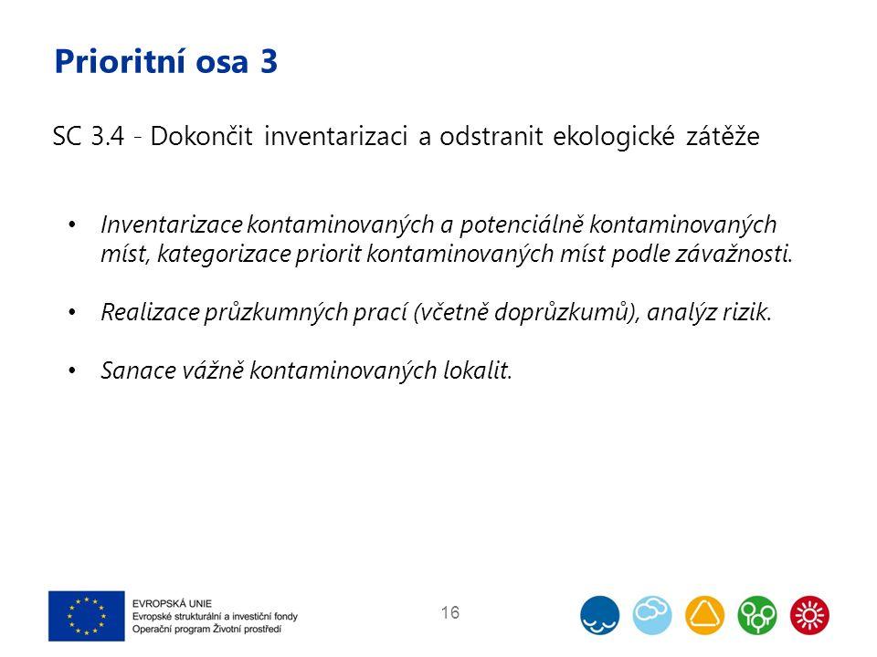Prioritní osa 3 16 SC 3.4 - Dokončit inventarizaci a odstranit ekologické zátěže Inventarizace kontaminovaných a potenciálně kontaminovaných míst, kat