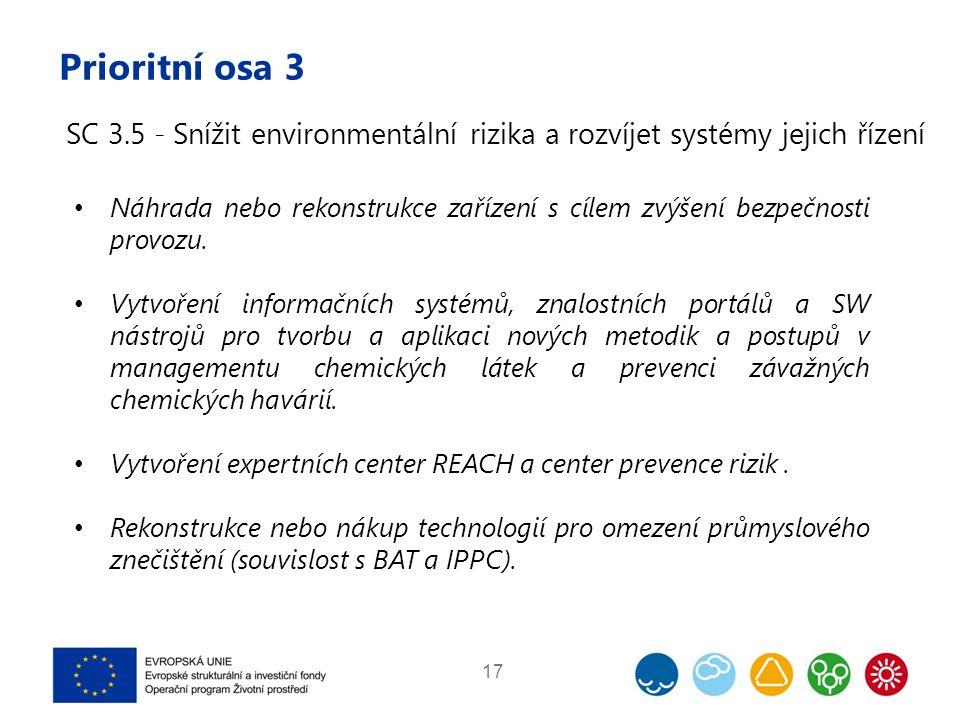 Prioritní osa 3 17 SC 3.5 - Snížit environmentální rizika a rozvíjet systémy jejich řízení Náhrada nebo rekonstrukce zařízení s cílem zvýšení bezpečno
