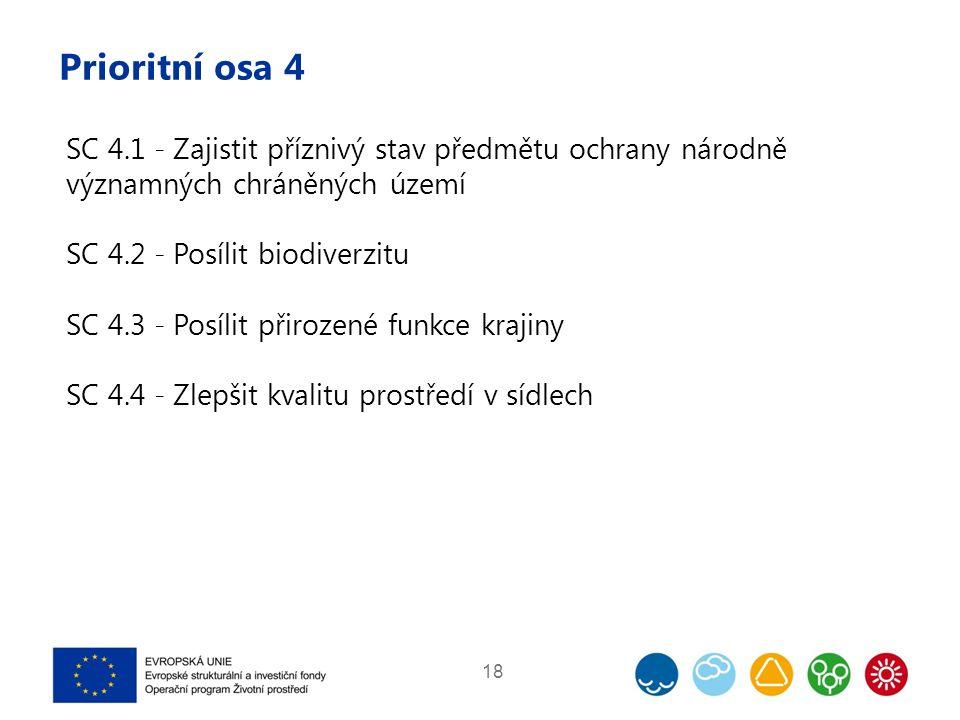 Prioritní osa 4 18 SC 4.1 - Zajistit příznivý stav předmětu ochrany národně významných chráněných území SC 4.2 - Posílit biodiverzitu SC 4.3 - Posílit přirozené funkce krajiny SC 4.4 - Zlepšit kvalitu prostředí v sídlech