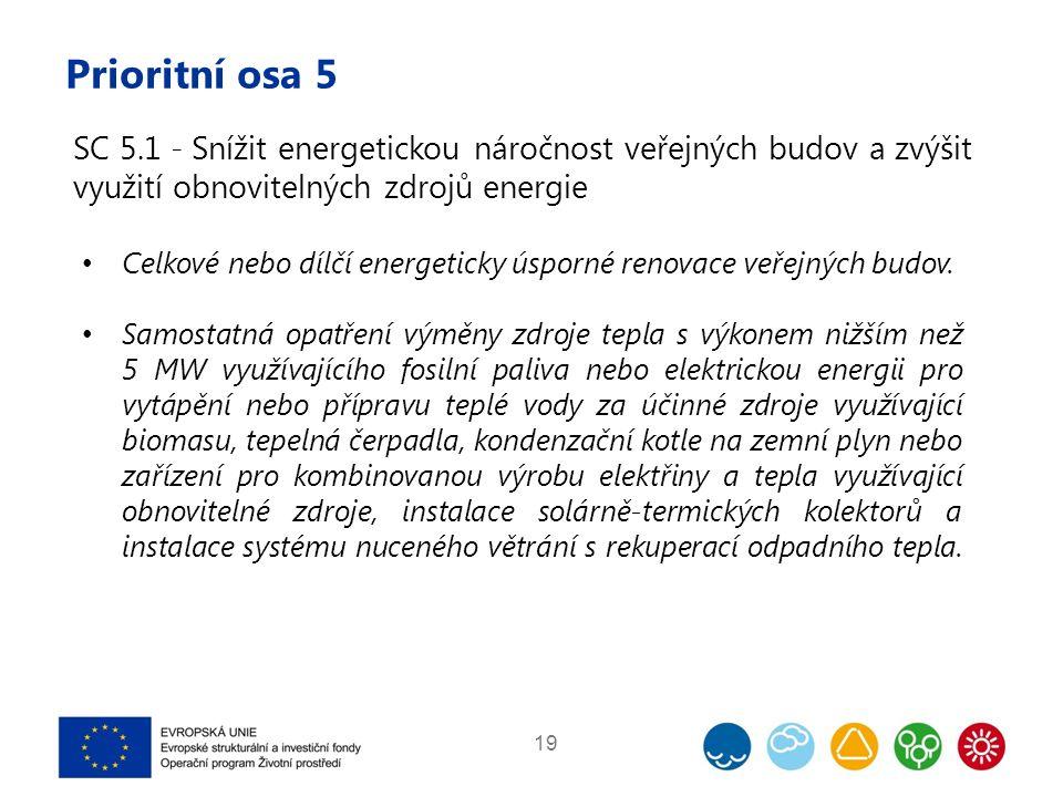 Prioritní osa 5 19 SC 5.1 - Snížit energetickou náročnost veřejných budov a zvýšit využití obnovitelných zdrojů energie Celkové nebo dílčí energeticky úsporné renovace veřejných budov.
