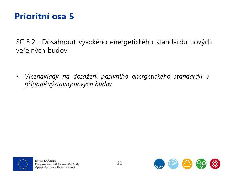 Prioritní osa 5 20 SC 5.2 - Dosáhnout vysokého energetického standardu nových veřejných budov Vícenáklady na dosažení pasivního energetického standardu v případě výstavby nových budov.