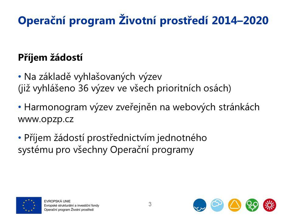 Operační program Životní prostředí 2014–2020 Příjem žádostí Na základě vyhlašovaných výzev (již vyhlášeno 36 výzev ve všech prioritních osách) Harmono