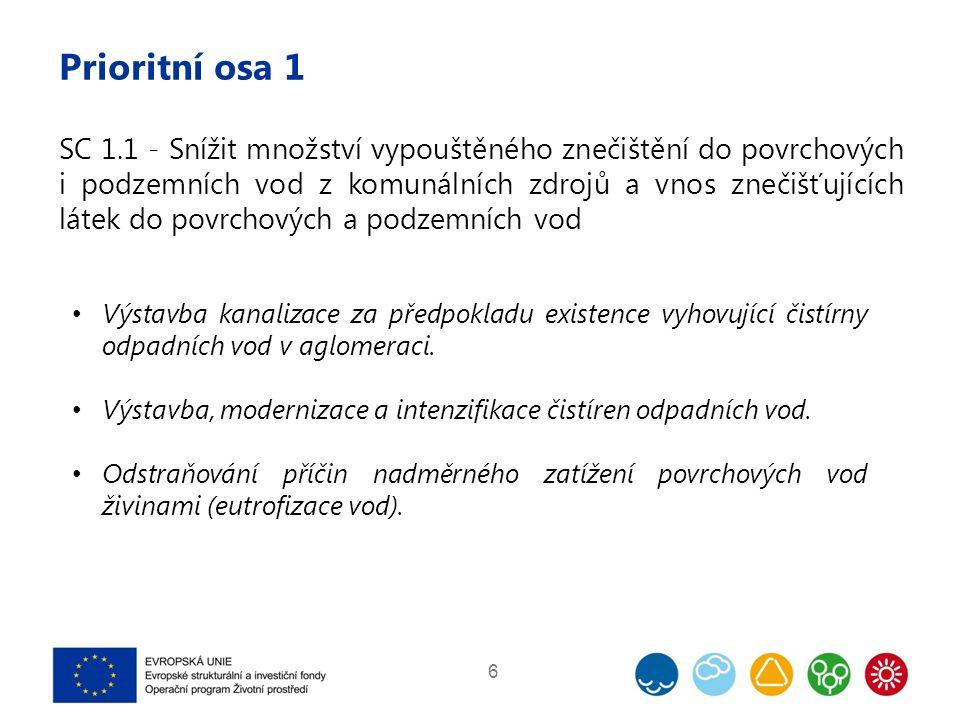 Prioritní osa 1 6 SC 1.1 - Snížit množství vypouštěného znečištění do povrchových i podzemních vod z komunálních zdrojů a vnos znečišťujících látek do