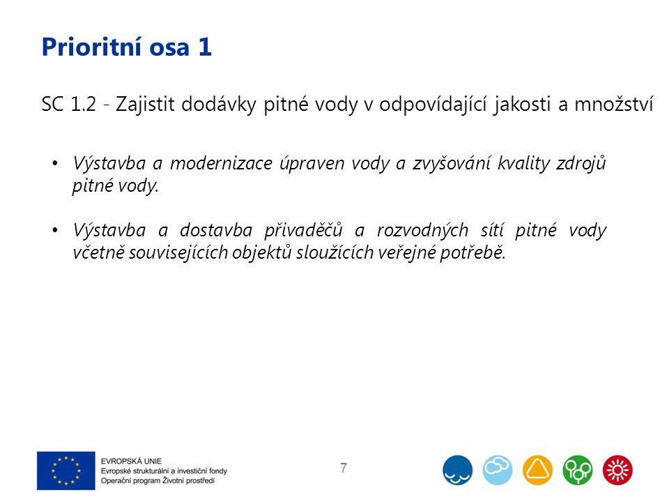 Prioritní osa 1 7 SC 1.2 - Zajistit dodávky pitné vody v odpovídající jakosti a množství Výstavba a modernizace úpraven vody a zvyšování kvality zdroj
