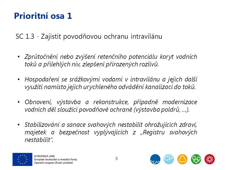 Prioritní osa 1 8 SC 1.3 - Zajistit povodňovou ochranu intravilánu Zprůtočnění nebo zvýšení retenčního potenciálu koryt vodních toků a přilehlých niv, zlepšení přirozených rozlivů.