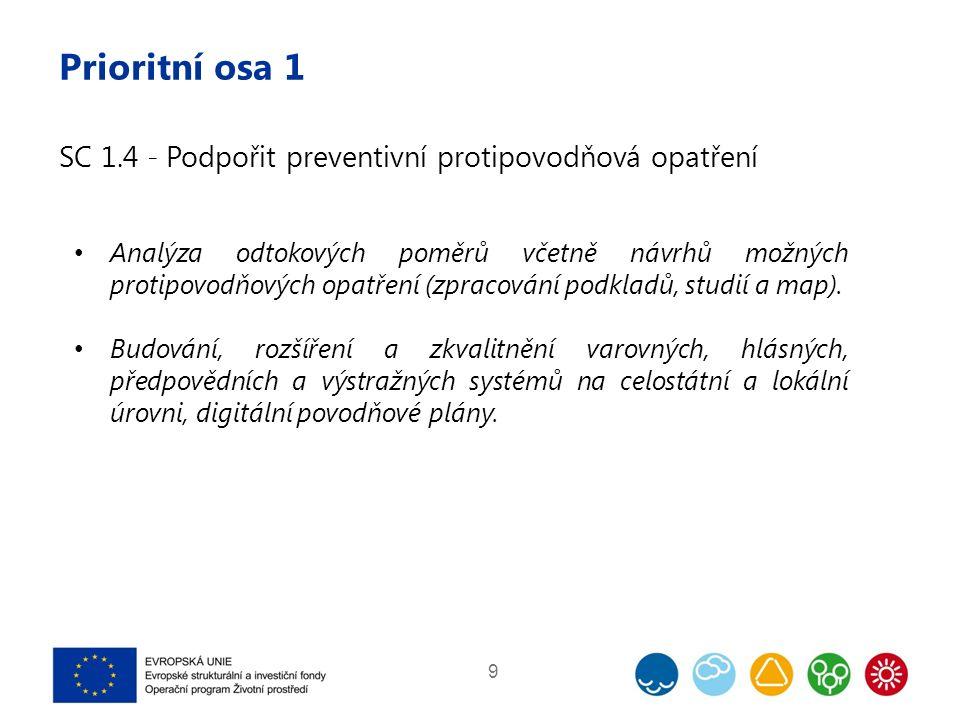 Prioritní osa 1 9 SC 1.4 - Podpořit preventivní protipovodňová opatření Analýza odtokových poměrů včetně návrhů možných protipovodňových opatření (zpracování podkladů, studií a map).