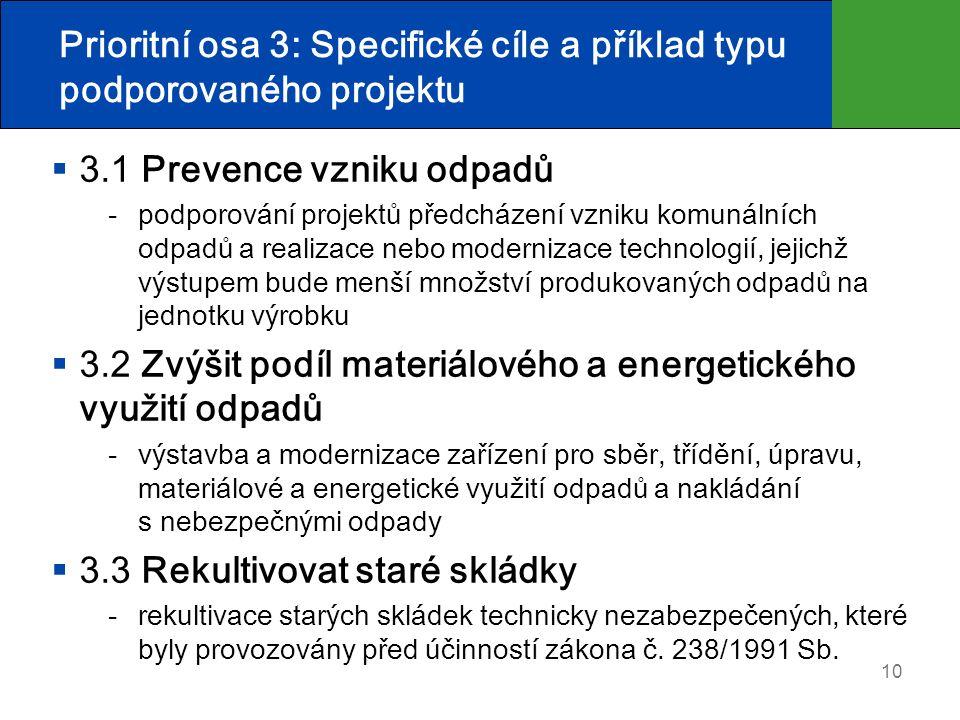 Prioritní osa 3: Specifické cíle a příklad typu podporovaného projektu  3.1 Prevence vzniku odpadů podporování projektů předcházení vzniku komunálních odpadů a realizace nebo modernizace technologií, jejichž výstupem bude menší množství produkovaných odpadů na jednotku výrobku  3.2 Zvýšit podíl materiálového a energetického využití odpadů výstavba a modernizace zařízení pro sběr, třídění, úpravu, materiálové a energetické využití odpadů a nakládání s nebezpečnými odpady  3.3 Rekultivovat staré skládky rekultivace starých skládek technicky nezabezpečených, které byly provozovány před účinností zákona č.