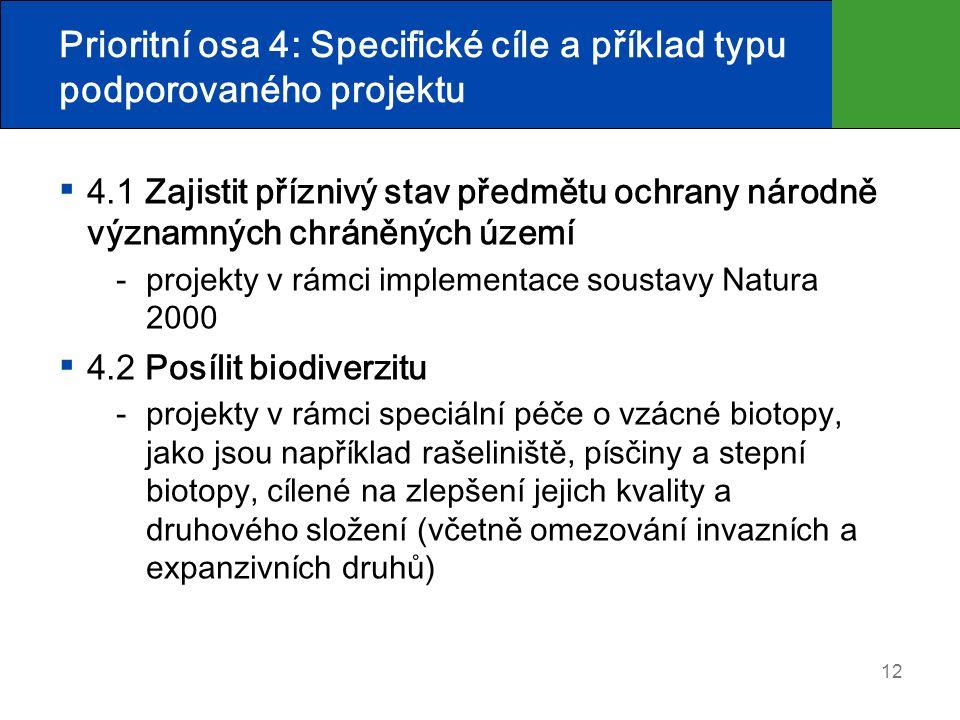 Prioritní osa 4: Specifické cíle a příklad typu podporovaného projektu  4.1 Zajistit příznivý stav předmětu ochrany národně významných chráněných území projekty v rámci implementace soustavy Natura 2000  4.2 Posílit biodiverzitu projekty v rámci speciální péče o vzácné biotopy, jako jsou například rašeliniště, písčiny a stepní biotopy, cílené na zlepšení jejich kvality a druhového složení (včetně omezování invazních a expanzivních druhů) 12