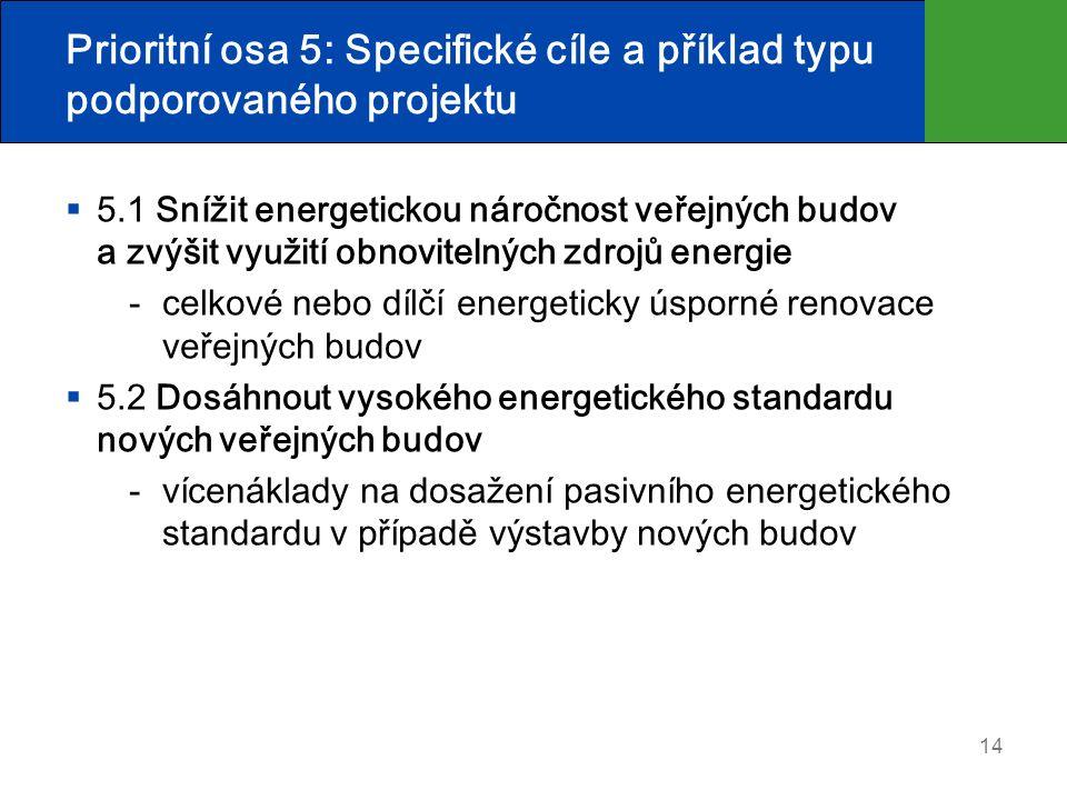 Prioritní osa 5: Specifické cíle a příklad typu podporovaného projektu  5.1 Snížit energetickou náročnost veřejných budov a zvýšit využití obnovitelných zdrojů energie celkové nebo dílčí energeticky úsporné renovace veřejných budov  5.2 Dosáhnout vysokého energetického standardu nových veřejných budov vícenáklady na dosažení pasivního energetického standardu v případě výstavby nových budov 14