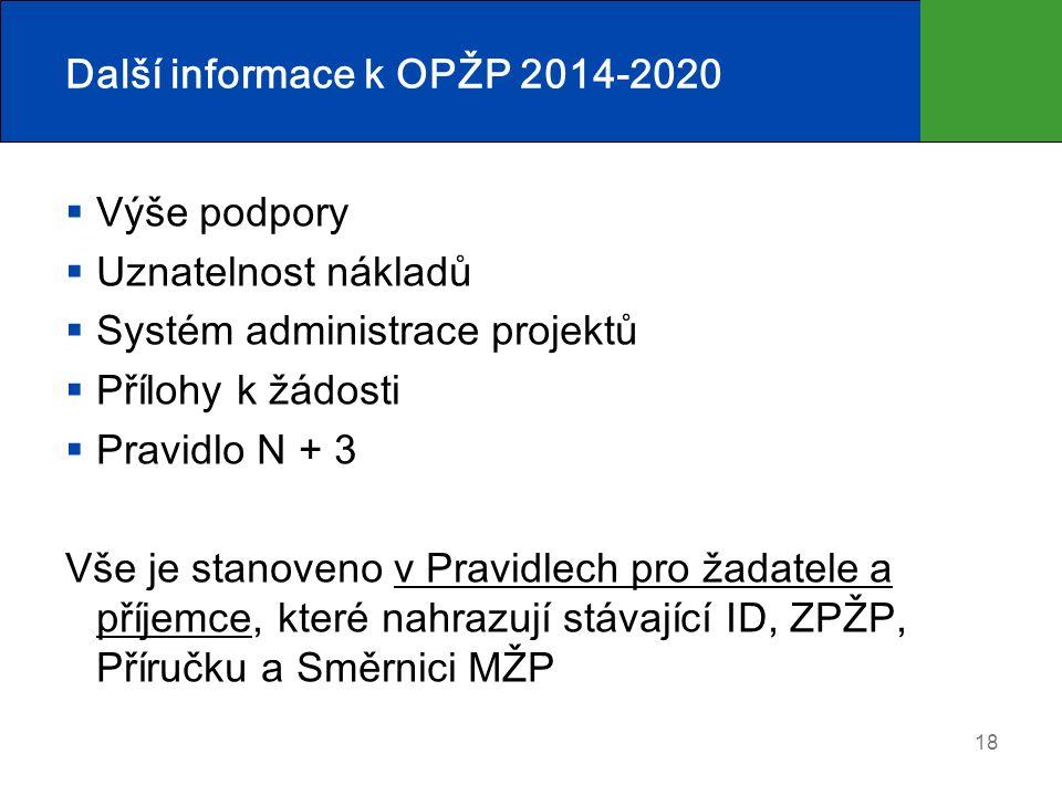 Další informace k OPŽP 2014-2020  Výše podpory  Uznatelnost nákladů  Systém administrace projektů  Přílohy k žádosti  Pravidlo N + 3 Vše je stanoveno v Pravidlech pro žadatele a příjemce, které nahrazují stávající ID, ZPŽP, Příručku a Směrnici MŽP 18