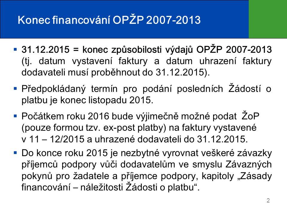 Konec financování OPŽP 2007-2013  31.12.2015 = konec způsobilosti výdajů OPŽP 2007-2013 (tj.