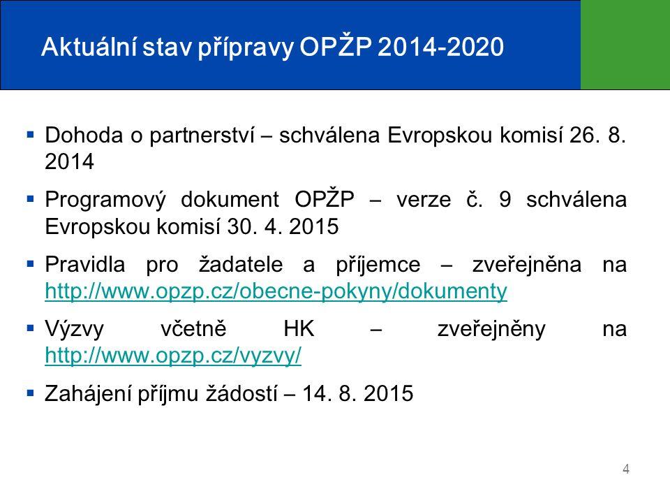 4 Aktuální stav přípravy OPŽP 2014-2020  Dohoda o partnerství – schválena Evropskou komisí 26.