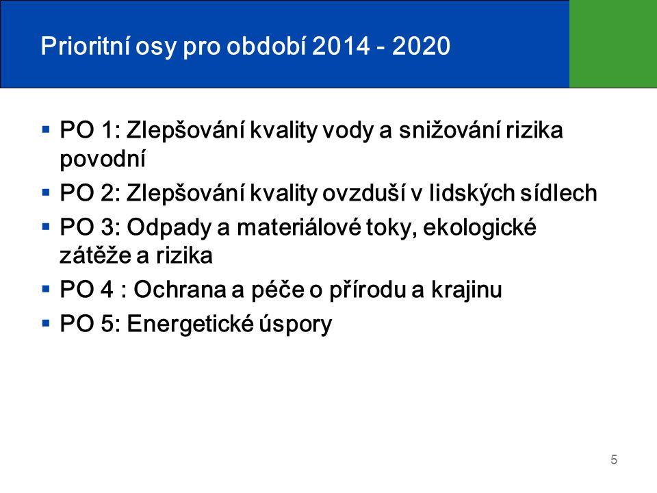 Prioritní osy pro období 2014 - 2020  PO 1: Zlepšování kvality vody a snižování rizika povodní  PO 2: Zlepšování kvality ovzduší v lidských sídlech  PO 3: Odpady a materiálové toky, ekologické zátěže a rizika  PO 4 : Ochrana a péče o přírodu a krajinu  PO 5: Energetické úspory 5