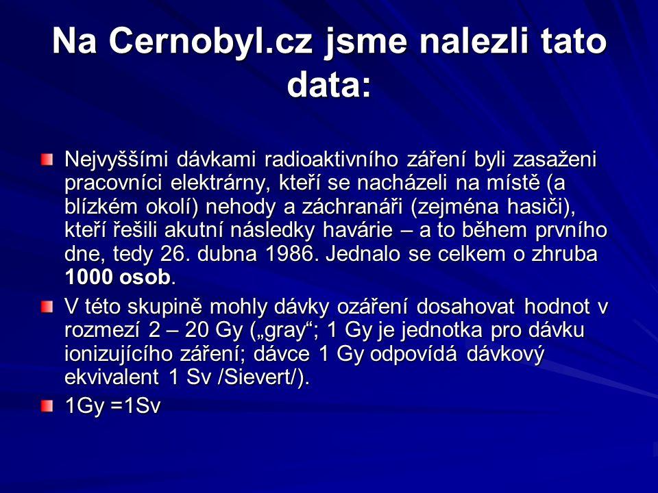 Na Cernobyl.cz jsme nalezli tato data: Nejvyššími dávkami radioaktivního záření byli zasaženi pracovníci elektrárny, kteří se nacházeli na místě (a blízkém okolí) nehody a záchranáři (zejména hasiči), kteří řešili akutní následky havárie – a to během prvního dne, tedy 26.