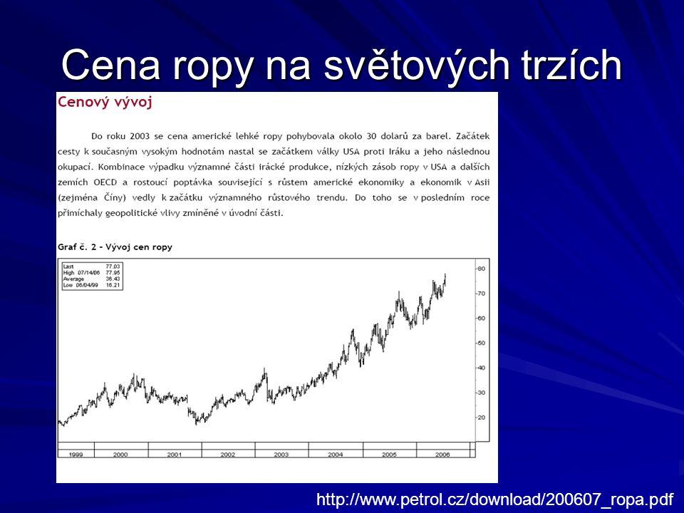 Cena ropy na světových trzích http://www.petrol.cz/download/200607_ropa.pdf