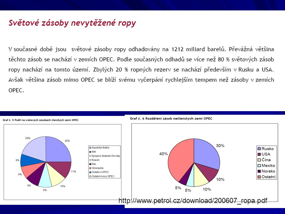 Celosvětová těžba ropy http://www.petrol.cz/download/200607_ropa.pdf