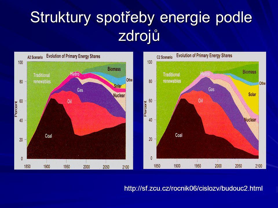 Struktury spotřeby energie podle zdrojů Struktury spotřeby energie podle zdrojů http://sf.zcu.cz/rocnik 06/cislozv/budouc2.ht ml