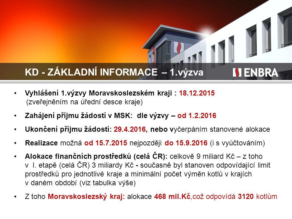 KD - ZÁKLADNÍ INFORMACE – 1.výzva Vyhlášení 1.výzvy Moravskoslezském kraji : 18.12.2015 (zveřejněním na úřední desce kraje) Zahájení příjmu žádostí v MSK: dle výzvy – od 1.2.2016 Ukončení příjmu žádostí: 29.4.2016, nebo vyčerpáním stanovené alokace Realizace možná od 15.7.2015 nejpozději do 15.9.2016 (i s vyúčtováním) Alokace finančních prostředků (celá ČR): celkově 9 miliard Kč – z toho v I.