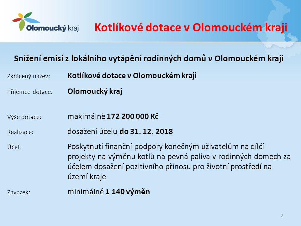 Kotlíkové dotace v Olomouckém kraji Snížení emisí z lokálního vytápění rodinných domů v Olomouckém kraji Zkrácený název: Kotlíkové dotace v Olomouckém kraji Příjemce dotace: Olomoucký kraj Výše dotace: maximálně 172 200 000 Kč Realizace: dosažení účelu do 31.