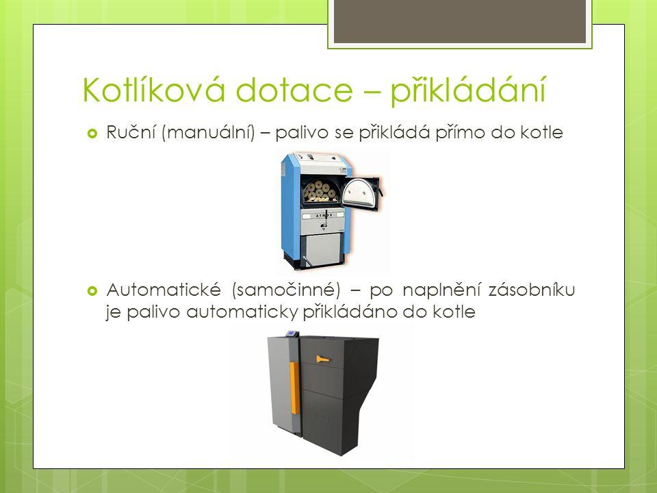 Kotlíková dotace – přikládání  Ruční (manuální) – palivo se přikládá přímo do kotle  Automatické (samočinné) – po naplnění zásobníku je palivo automaticky přikládáno do kotle