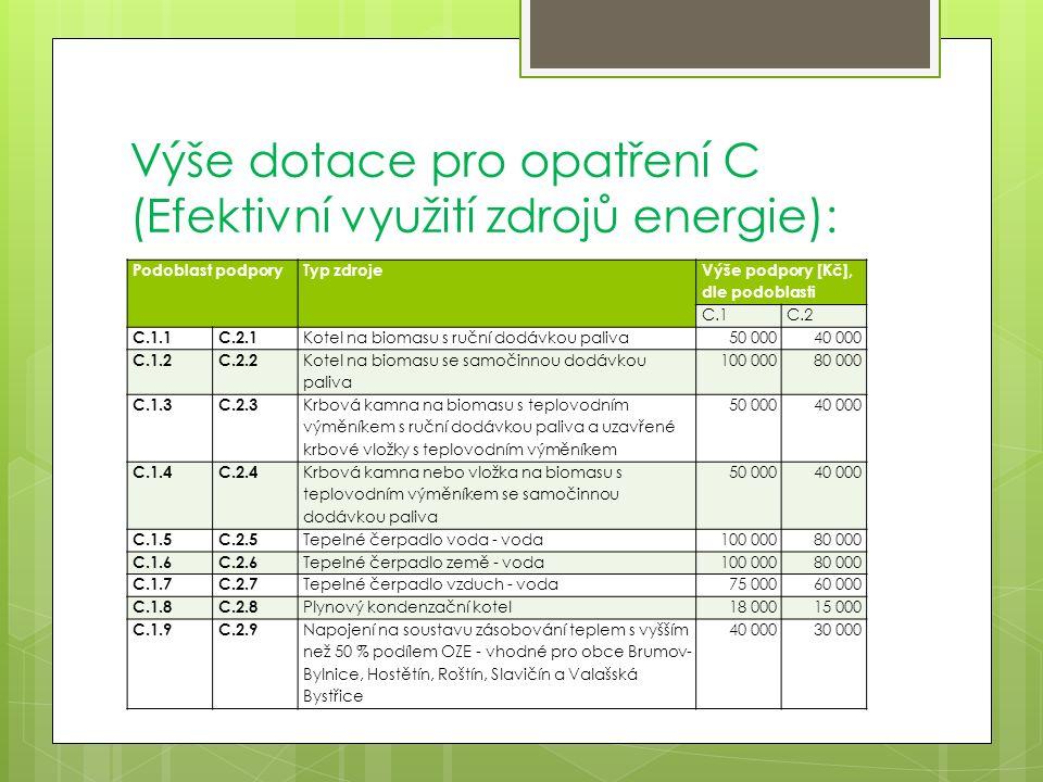 Výše dotace pro opatření C (Efektivní využití zdrojů energie): Podoblast podporyTyp zdroje Výše podpory [Kč], dle podoblasti C.1C.2 C.1.1C.2.1 Kotel na biomasu s ruční dodávkou paliva50 00040 000 C.1.2C.2.2 Kotel na biomasu se samočinnou dodávkou paliva 100 00080 000 C.1.3C.2.3 Krbová kamna na biomasu s teplovodním výměníkem s ruční dodávkou paliva a uzavřené krbové vložky s teplovodním výměníkem 50 00040 000 C.1.4C.2.4 Krbová kamna nebo vložka na biomasu s teplovodním výměníkem se samočinnou dodávkou paliva 50 00040 000 C.1.5C.2.5 Tepelné čerpadlo voda - voda100 00080 000 C.1.6C.2.6 Tepelné čerpadlo země - voda100 00080 000 C.1.7C.2.7 Tepelné čerpadlo vzduch - voda75 00060 000 C.1.8C.2.8 Plynový kondenzační kotel18 00015 000 C.1.9C.2.9 Napojení na soustavu zásobování teplem s vyšším než 50 % podílem OZE - vhodné pro obce Brumov- Bylnice, Hostětín, Roštín, Slavičín a Valašská Bystřice 40 00030 000
