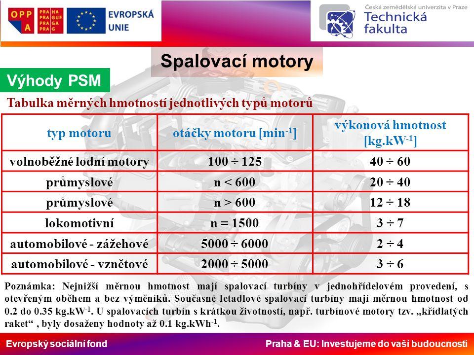 Evropský sociální fond Praha & EU: Investujeme do vaší budoucnosti Spalovací motory Výhody PSM typ motoruotáčky motoru [min -1 ] výkonová hmotnost [kg.kW -1 ] volnoběžné lodní motory100 ÷ 12540 ÷ 60 průmyslovén < 60020 ÷ 40 průmyslovén > 60012 ÷ 18 lokomotivnín = 15003 ÷ 7 automobilové - zážehové5000 ÷ 60002 ÷ 4 automobilové - vznětové2000 ÷ 50003 ÷ 6 Tabulka měrných hmotností jednotlivých typů motorů Poznámka: Nejnižší měrnou hmotnost mají spalovací turbíny v jednohřídelovém provedení, s otevřeným oběhem a bez výměníků.