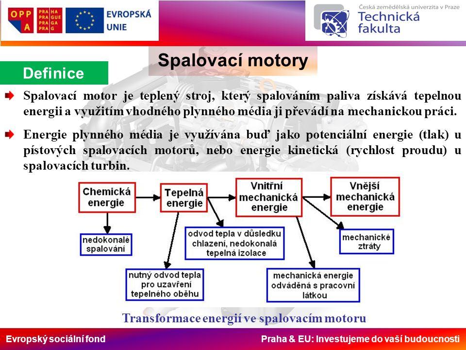 Evropský sociální fond Praha & EU: Investujeme do vaší budoucnosti Spalovací motory Rozdělení Podle celkového uspořádání a detailů konstrukce Podle konstrukce rozvodového mechanizmu motory ventilové ( SV, OHV, OHC, DOHC, SOHC, desmodromické ) motory šoupátkové motory s kanálovým rozvodem motory se smíšeným typem rozvodu (např.