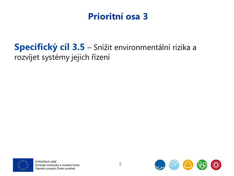 Forma a výše podpory  Podpora bude poskytována formou dotace reflektující vícenáklady na dosažení pasivního energetického standardu:  Podpora bude poskytována formou dotace na vícenáklady ve výši 2 500 Kč/m 2 energeticky vztažné plochy objektu, maximálně však do výše 40 % celkových způsobilých výdajů projektu.
