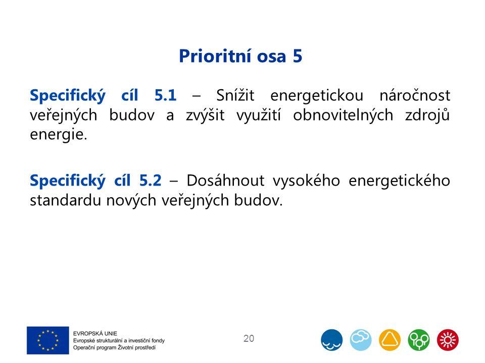Prioritní osa 5 Specifický cíl 5.1 – Snížit energetickou náročnost veřejných budov a zvýšit využití obnovitelných zdrojů energie.