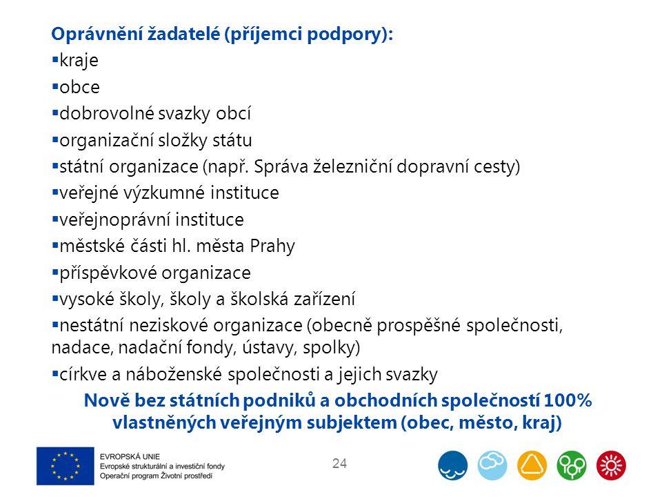 24 Oprávnění žadatelé (příjemci podpory):  kraje  obce  dobrovolné svazky obcí  organizační složky státu  státní organizace (např.