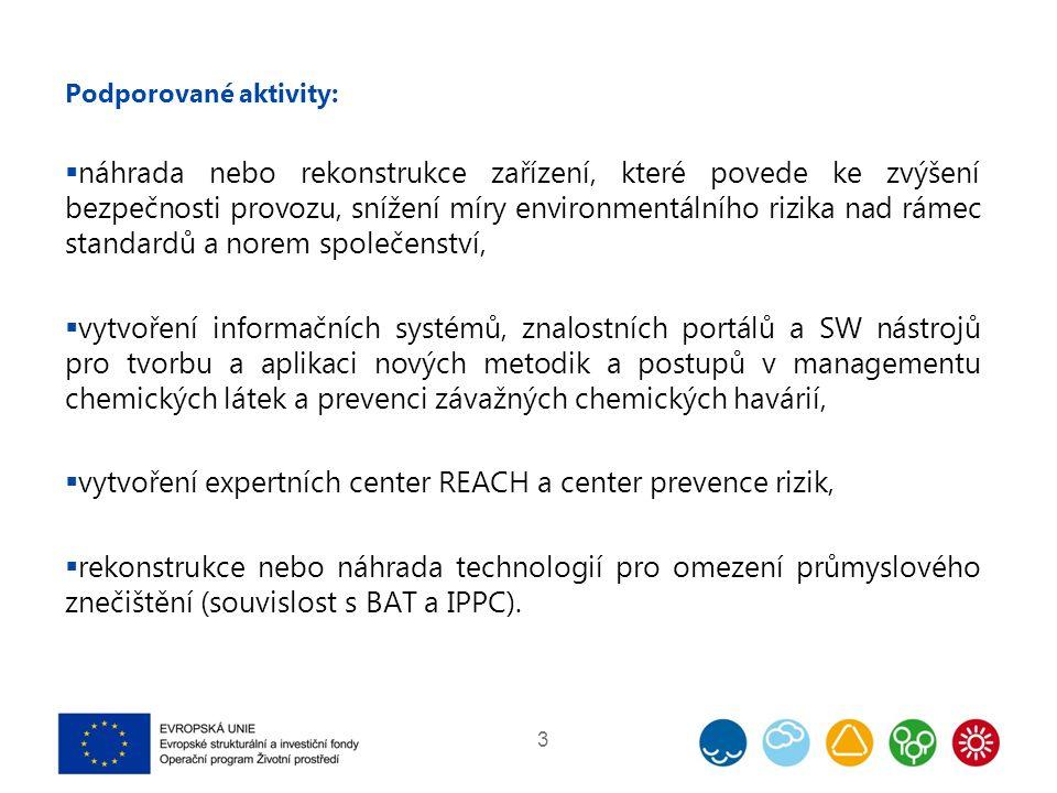 Bonifikace projektu na základě úrovně znečištění ovzduší v území.