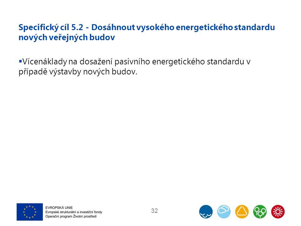 32 Specifický cíl 5.2 - Dosáhnout vysokého energetického standardu nových veřejných budov  Vícenáklady na dosažení pasivního energetického standardu v případě výstavby nových budov.