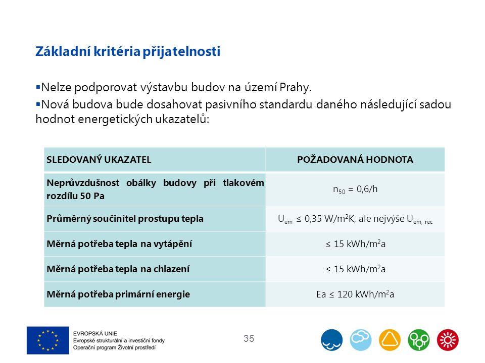 35 Základní kritéria přijatelnosti  Nelze podporovat výstavbu budov na území Prahy.
